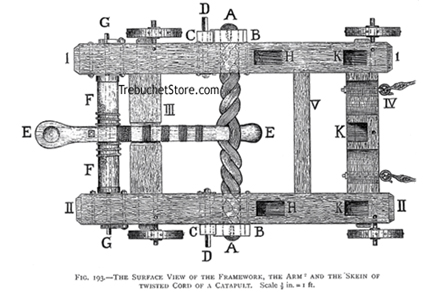 Trebuchet Blueprints Build